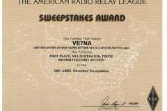 Sweepstakes-2001
